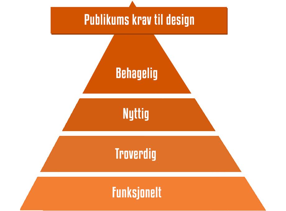 Designbehov_stor